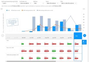 CoronaVirus e le prenotazioni a Ischia: trend economico negativo ma...